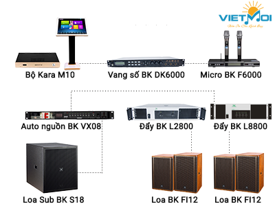 Dàn âm thanh VM KD 06