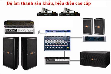Hệ thống âm thanh chất lượng trong cuộc sống hiện đại