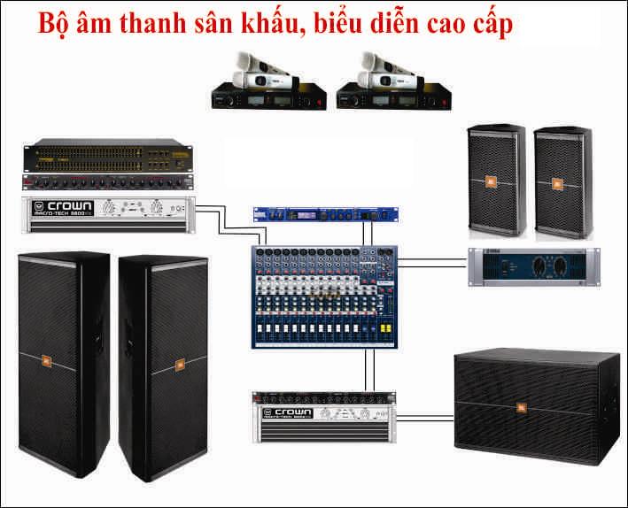 Một số tiêu chí lựa chọn hệ thống âm thanh chuyên nghiệp bạn cần biết