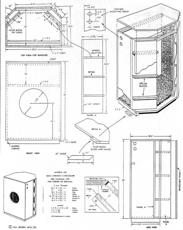 Đóng thùng loa theo bản thiết kế