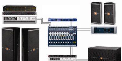 Hệ thống âm thanh đám cưới hiện đại